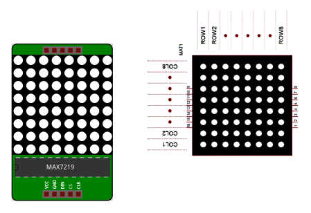 How To Use The Max7219 To Drive An 8x8 Led Display Matrix