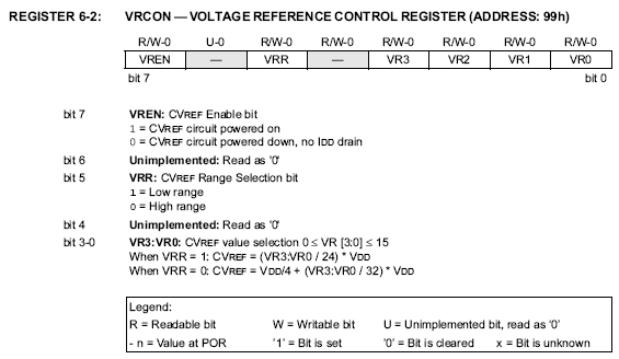 12F675 Comparator voltage reference VRCON