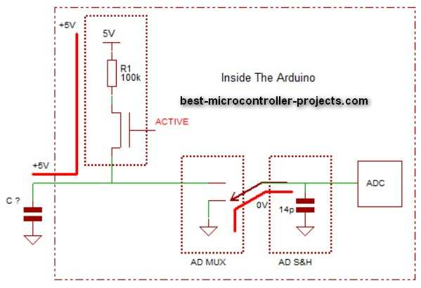 initialise capacitive touch using adc