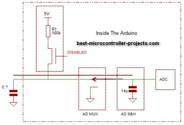 Arduino Capacitive Sensor