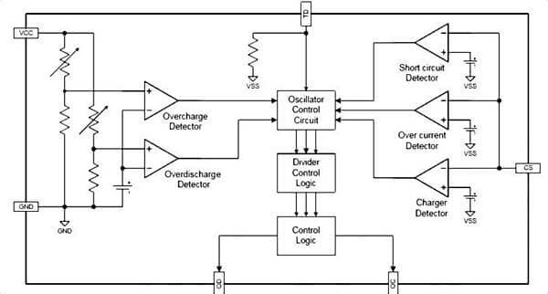 DW01A Battery protector block diagram