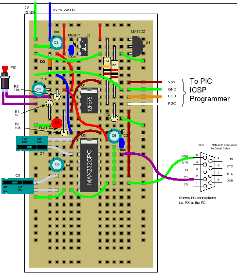 12f675 tutorial 5  logging lm35dz temperature to pic
