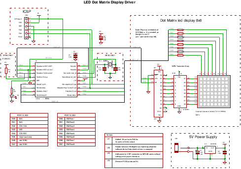 LED Dot Matrix Display schematic
