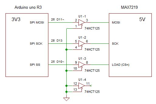 Logic level conversion 3.3V to 5V
