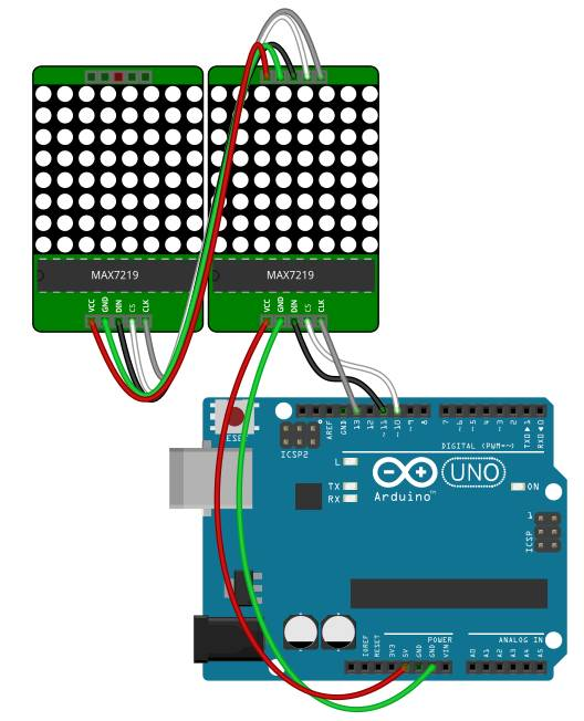 Arduino 8×8 led matrix max7219 code