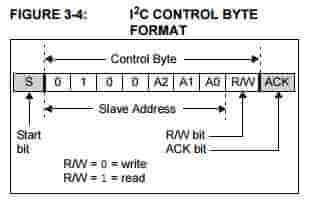 How to use the MCP23017 I/O Expander on the Arduino