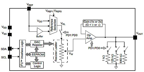 MCp4726 Block Diagram