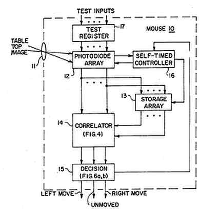 optical mouse motion detector 1 fig1 block diagram of mouse yhgfdmuor net optical mouse wiring diagram at readyjetset.co