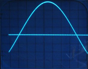 How to use an oscilloscope : full sinewave