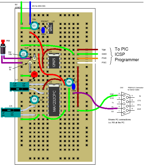 12F675 tutorial 3 : Adding a PIC Serial port