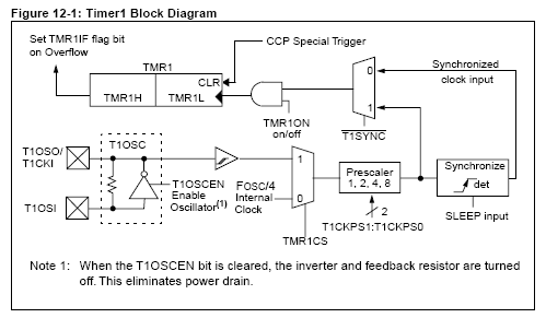 pic timer  calculator, wiring diagram