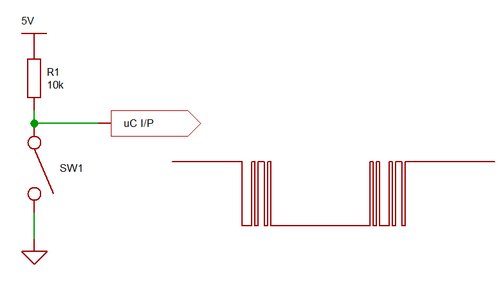 Example switch bounce signal at microcontroller input
