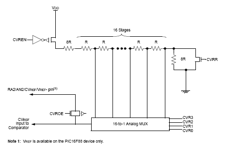 Voltage reference block diagram 16F88