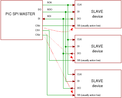 Watch as well Watch additionally Spi Interface together with Electrical Adapters 30 50   Dog Bone Adapter 50   Rv Wiring Diagram Wiring A 30   Rv Outlet 50   Rv Receptacle furthermore Watch. on wire a schematic